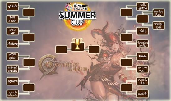 SummerCup2