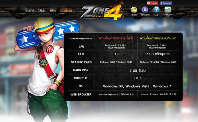Zone4gg4