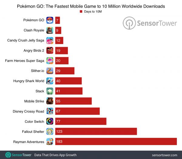 pokemon-go-10m