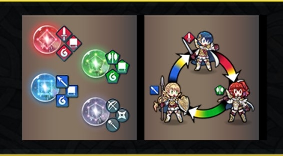 Fire-Emblem-Heroes-26-1-17-003