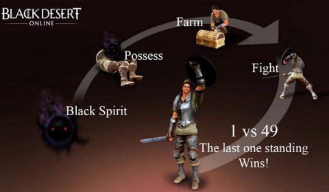 Black Desert Online เผยแผนกำลังพัฒนาโหมดใหม่ลุยมันส์กันแบบ Battle Royale พร้อมข้อมูลอัพเดทเพียบ