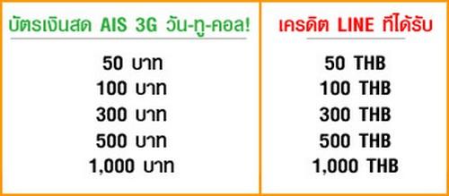 lineAIS3