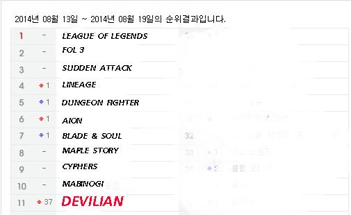 Devilian1