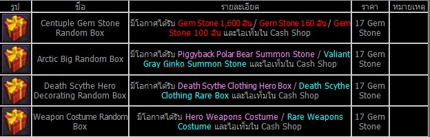 DeathSv3