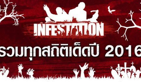 """Infestation"" รวมทุกสถิติเด็ดในปีที่ผ่านมา"