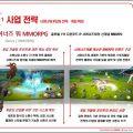 Summoners War จากเกมส์มือถือแนว Real-time strategy เตรียมเปิดตัวเวอร์ชั่นใหม่ในแนว MMORPG เร็วๆ นี้