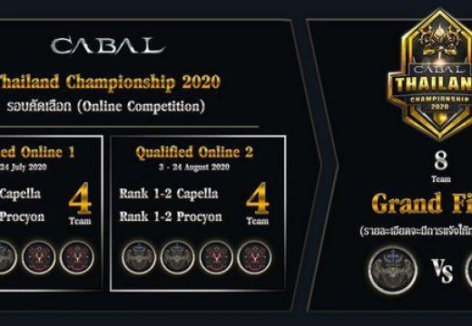 Cabal Thailand Championship 2020  ชิงเงินรางวัลรวมกว่า 8 แสนบาท