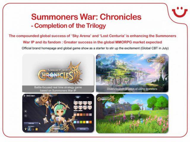 Com2uS เผยข้อมูล Summoners War: Chronicles เตรียมเปิดทดสอบ CBT เซิฟเวอร์ Global ให้เล่นทั่วโลกเร็วๆ นี้